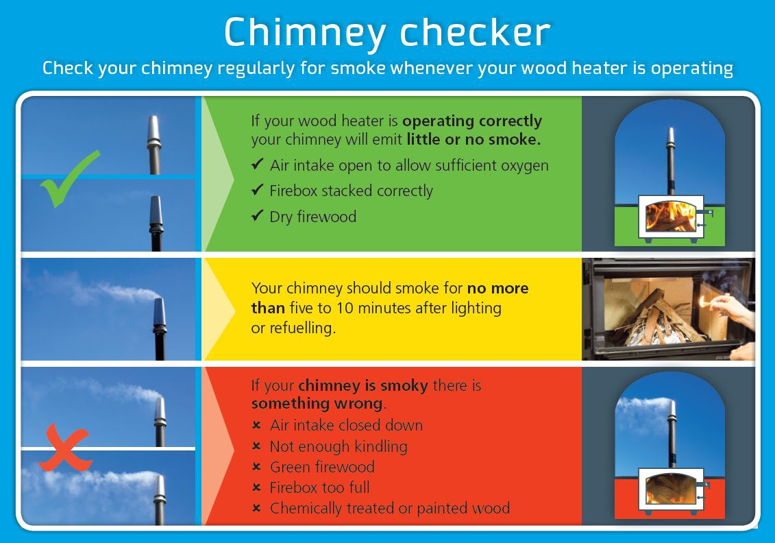 ChimneyChecker